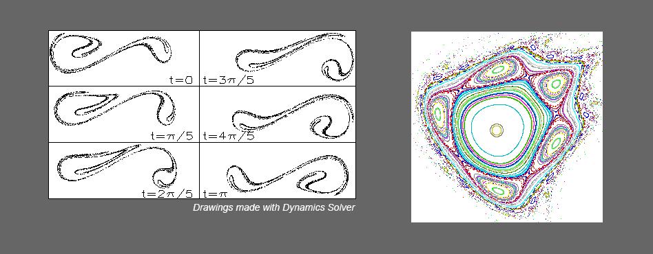 Duffing and Henonmap - Drawings made with Dynamics Solver